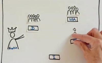 Teamworkshops für virtuelle Teams – wozu?