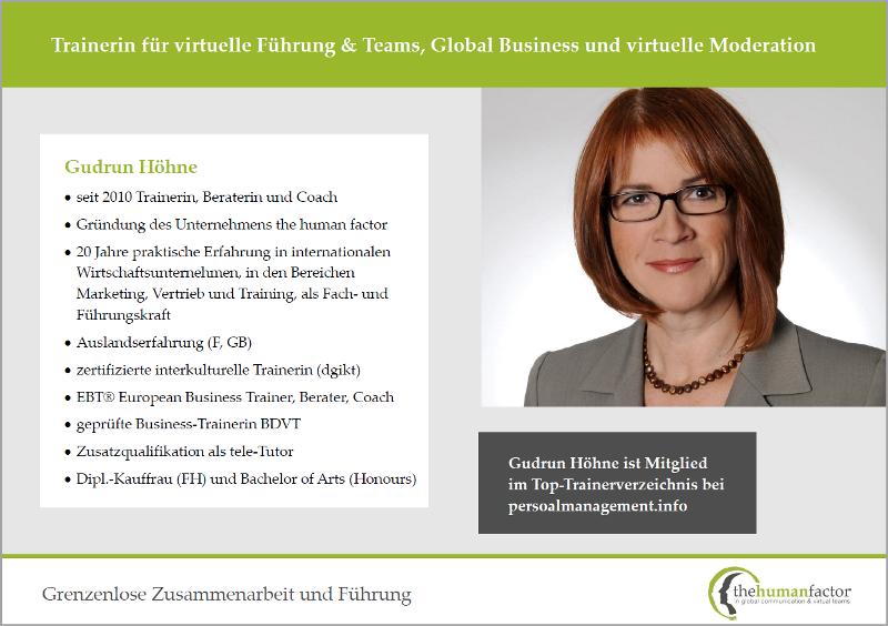 Broschuere the human factor - Gudrun Hoehne