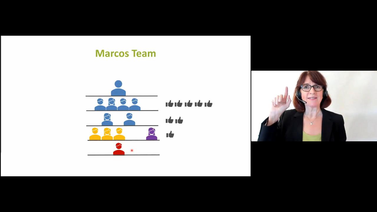 Vortrag virtuelle Teams